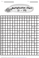 Multiplication Chart 1-15 With Answers