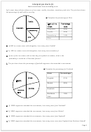 Interpret Pie Charts Worksheet With Answers