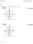 Polar Coordinates And Complex Numbers Worksheet - K. Pernell - Berkeley City College