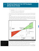 Graphical Approach For Cvp Analysis (break-even Chart) Worksheet - Chapter 3