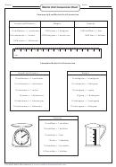 Metric Unit Conversion Chart