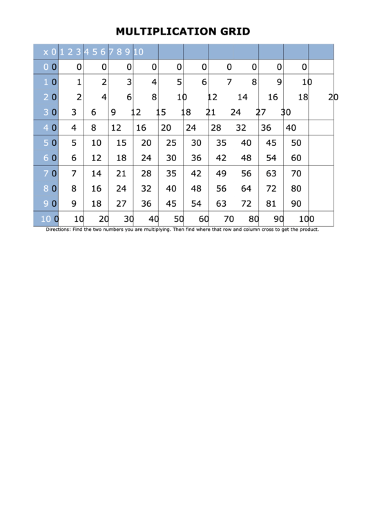 10 X 10 Multiplication Grid Template