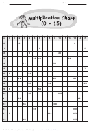 Multiplication Chart 0-15 Worksheet With Answer Key