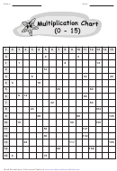 Multiplication Tables 0-15 Worksheet With Answer Key