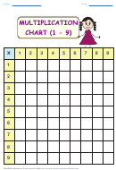 Multiplication Tables 1-9 Worksheet With Answers