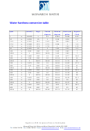 Water Hardness Conversion Chart - Monarch Water