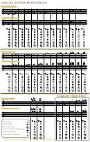 English Recorder Fingering Chart