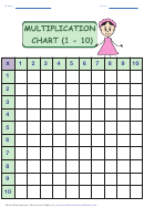 Girl Multiplication Tables 1-10 Worksheet With Answer Key