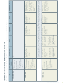 Guidelines For Feeding Healthy Infants - Birth To 1 Year Old Chart