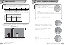 Types Of Bar Chart, Reading And Interpreting Pie Charts