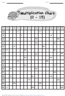 Multiplication Chart 0-15 With Answers
