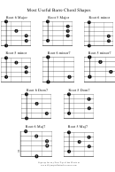 Most Useful Barre Chord Shapes Chart
