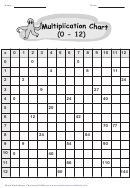 Multiplication Chart 0-12 Worksheet With Answer Key