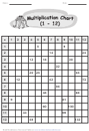 Multiplication Chart 1-12 Worksheet With Answer Key
