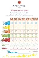Healthy Eating Chart - King's College