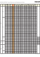 Micro Battery Cross Reference And Replacement Chart - Maxell