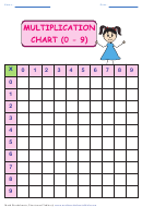 Blank Multiplication Chart 0-9 With Answer Key