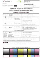 National Early Warning Score Adult Patient Observation Chart - Health Service Executive