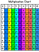 1 X 100 Multiplication Chart