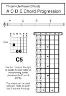A C D E Chord Progression Chart