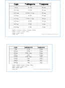 Volume Measurement Chart (cups, Tablespoons And Teaspoons)