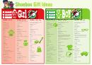Shoebox Gift Ideas For Kids Template