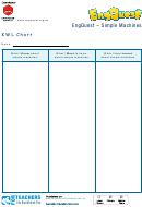 Kwl Chart - Engquest