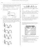 Staar 8th Grade Math Sample Exam Wirh Answer Key