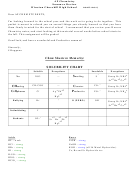 Ap Chemistry Review Sheet - Winston Churchill High School, 2016-2017