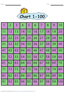 Number Chart 1-1000 Template - Smiling Sun