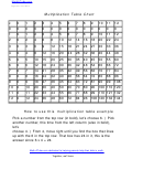 Multiplication Table 1-12 Worksheet