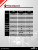 Henriques Squat Chart Henriques Squat Chart - Powerlifting