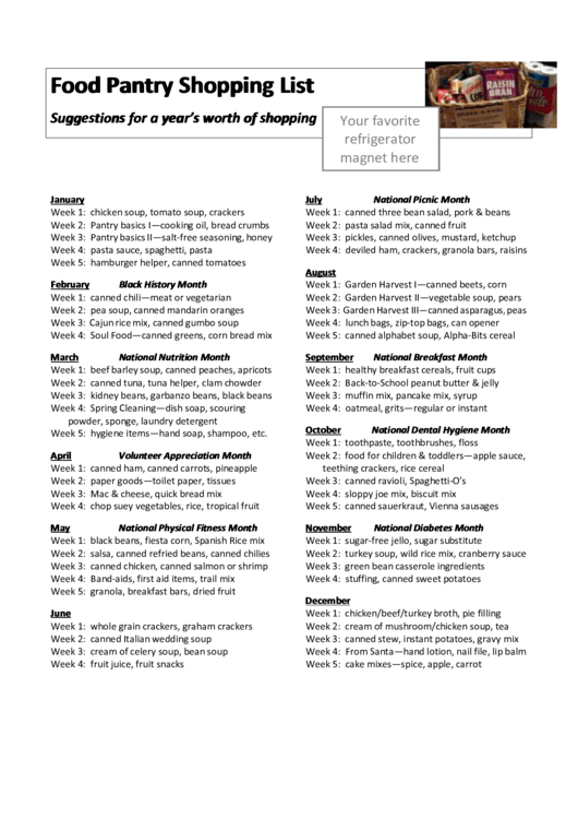 food pantry shopping list template printable pdf download