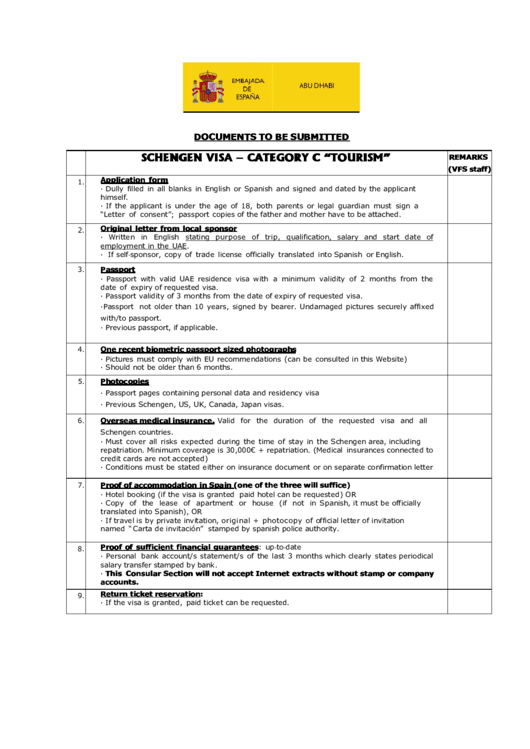 Documents Checklist - Schengen Visa - Category C
