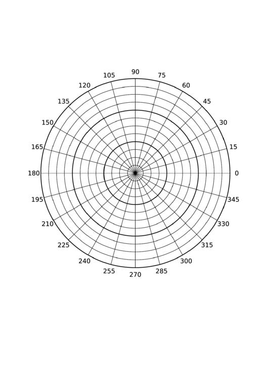 Polar Quarter-Inch Graph Paper Template Printable pdf