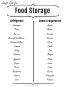 Food Storage Sheet