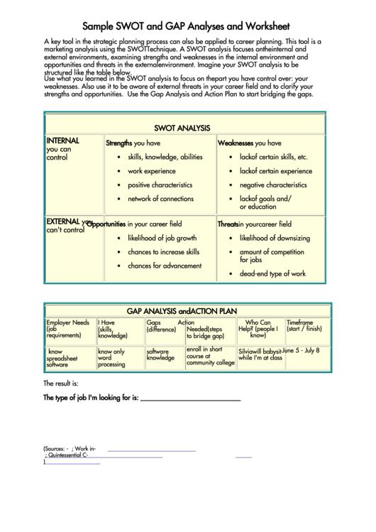 Swot Gap Analysis Worksheet Printable pdf