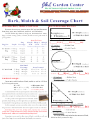 Garden Center Bark Mulch Soil Coverage Chart