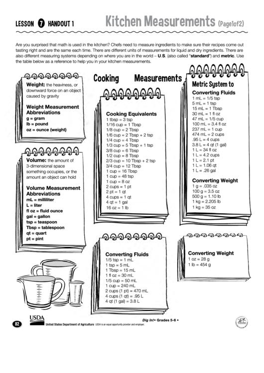 Kitchen Measurements Worksheet
