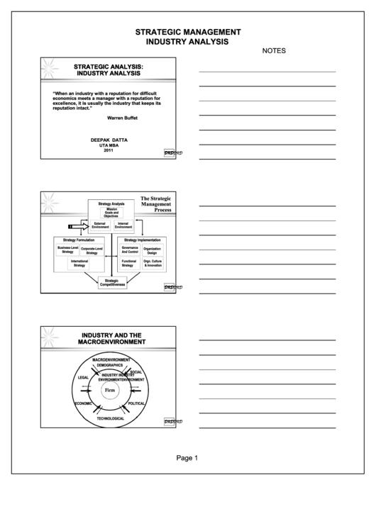 Strategic Management Industry Analysis
