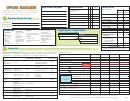 Opioid Manager Template