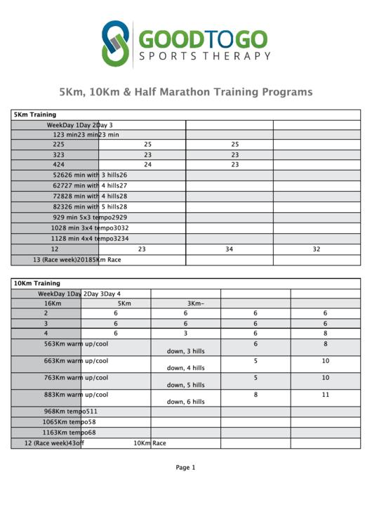 5km, 10km U0026 Half Marathon Training Programs