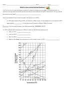 Solubility Curve Practice Problems Worksheet Template