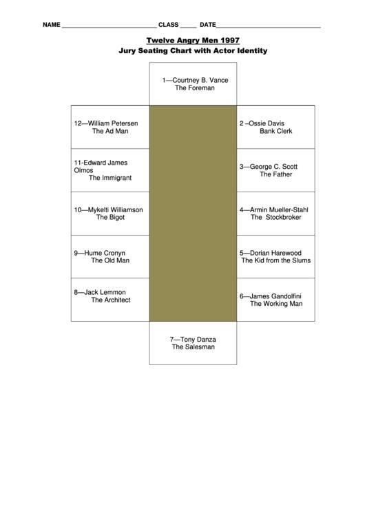 """""""12 Angry Men"""" Character Study Printable pdf"""