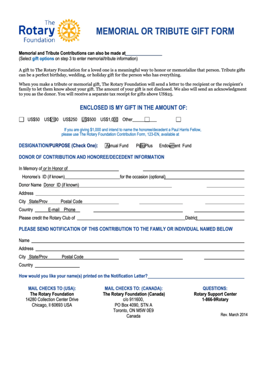 Trf Memorial Or Tribute Gift Form