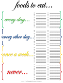 Food To Eat Checklist Template