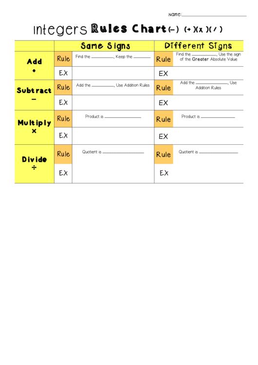 Integers Rules Worksheet printable pdf download