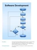Software Development Flow Chart