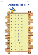 Addition Table - 4 (with Answer Key) - Color Worksheet Template