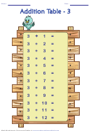 Addition Table - 3